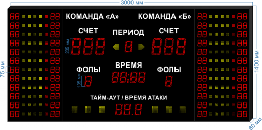 "Cпортивное табло для баскетбола LEDTEX-SP-BB-205_v4 3000x1400x60 мм. ООО ""Светодиодные Технологии"""