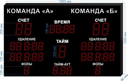 """Электронное табло для гандбола LEDTEX-SP-GN-205_v1 1965x1200x60 мм. ООО """"Светодиодные Технологии"""""""
