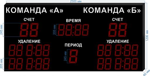 """Электронное табло для хоккея LEDTEX-SP-HK-245_v1 2500x1200x60 мм. ООО """"Светодиодные Технологии"""""""