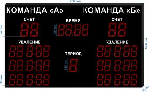 """Электронное табло для хоккея LEDTEX-SP-HK-245_v2 2500x1500x60 мм. ООО """"Светодиодные Технологии"""""""