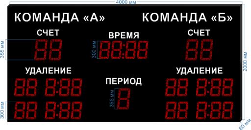 """Электронное табло для хоккея LEDTEX-SP-HK-355_v1 4000x2000x60 мм. ООО """"Светодиодные Технологии"""""""