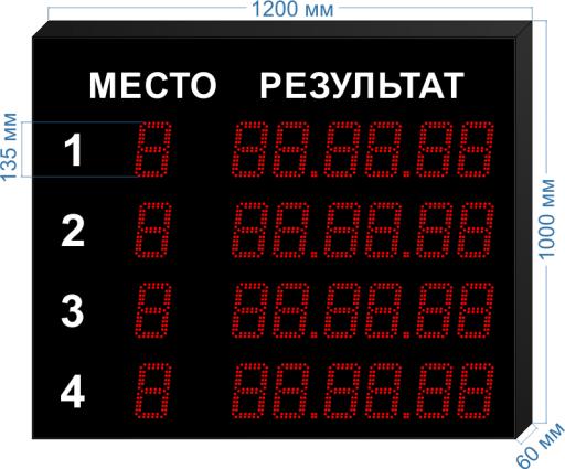 """Электронное табло для плавания LEDTEX-SP-PL-V135-4D_v1 1200x1000x60 мм. ООО """"Светодиодные Технологии"""""""