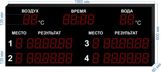 """Электронное табло для плавания LEDTEX-SP-PL-VG135-4D_v2 1965x800 мм. ООО """"Светодиодные Технологии"""""""