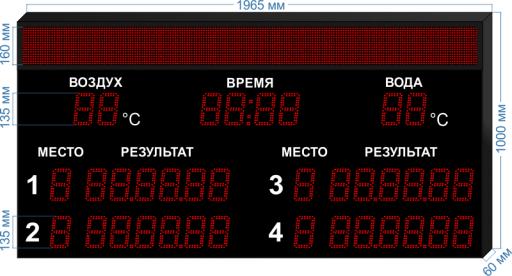 """Электронное табло для плавания LEDTEX-SP-PL-VG135-4D_v3 1965x1000 мм. ООО """"Светодиодные Технологии"""""""