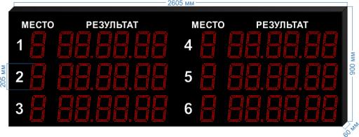 """Электронное табло для плавания LEDTEX-SP-PL-VG205-6D_v1 2605x900x60 мм. ООО """"Светодиодные Технологии"""""""