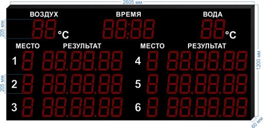 """Электронное табло для плавания LEDTEX-SP-PL-VG205-6D_v2 2605x1200x60 мм. ООО """"Светодиодные Технологии"""""""