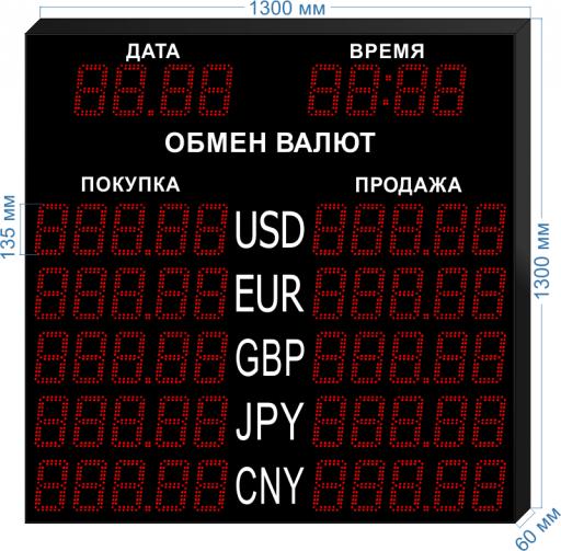 Табло курсов валют KV-135-5x5DT