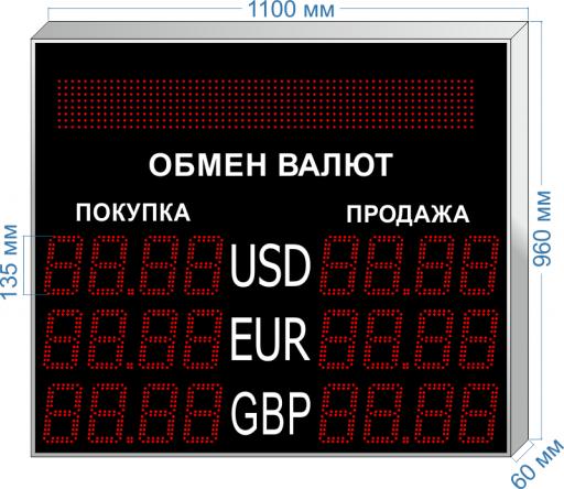 """курсы валют kv-135x3bs ООО """"Светодиодные Технологии"""""""