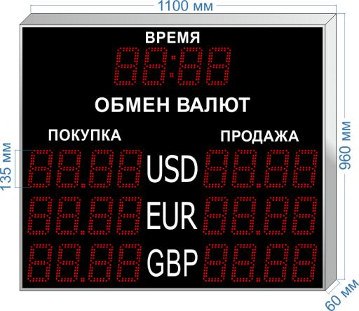 """курсы валют kv-135x3t ООО """"Светодиодные Технологии"""""""