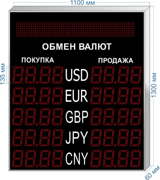 """курсы валют kv-135x5bs ООО """"Светодиодные Технологии"""""""