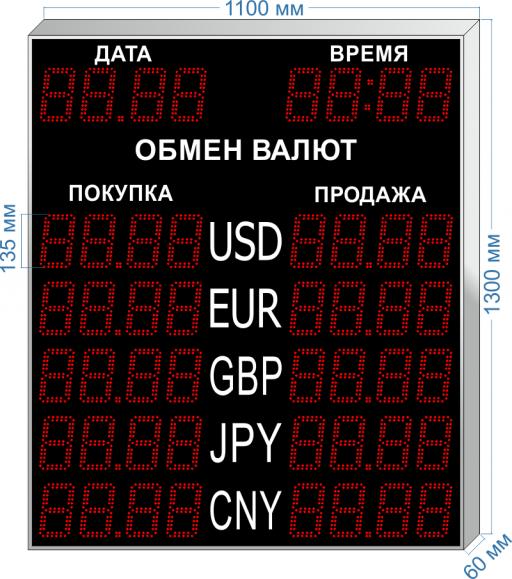 """курсы валют kv-135x5dt ООО """"Светодиодные Технологии"""""""