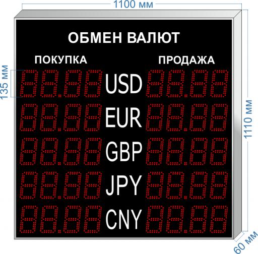 """курсы валют kv-135x5 ООО """"Светодиодные Технологии"""""""