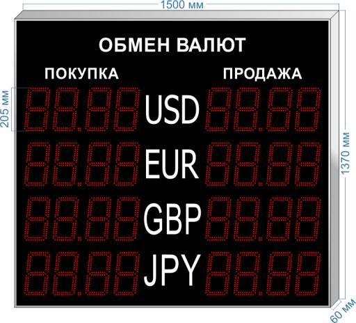 """курсы валют kv-205x4 ООО """"Светодиодные Технологии"""""""