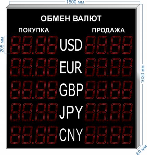 """курсы валют kv-205x5 ООО """"Светодиодные Технологии"""""""