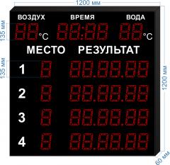 Спорт. табло SP-PL-V135-4D_v2