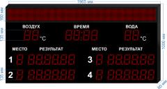 Спорт. табло SP-PL-VG135-4D_v3