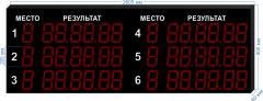 Спорт. табло SP-PL-VG205-6D_v1