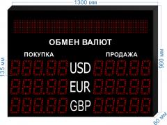Табло курсов валют KV-135-5x3BS
