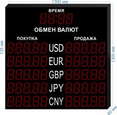 Табло курсов валют KV-135-5x5T
