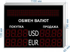 Табло курсов валют KV-135-4x2BS
