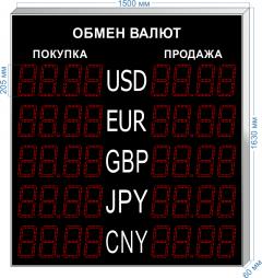 Табло курсов валют KV-205-4x5