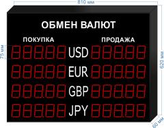 Табло курсов валют KV-75-5x4
