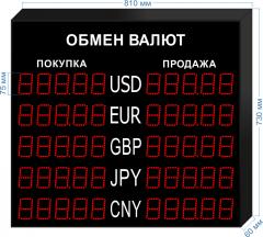 Табло курсов валют KV-75-5x5
