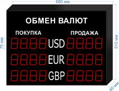 Табло курсов валют KV-75-4x3
