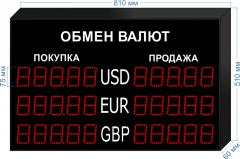 Табло курсов валют KV-75-5x3